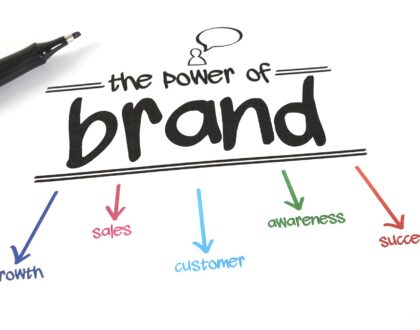 11 Reasons Why Branding is Important?